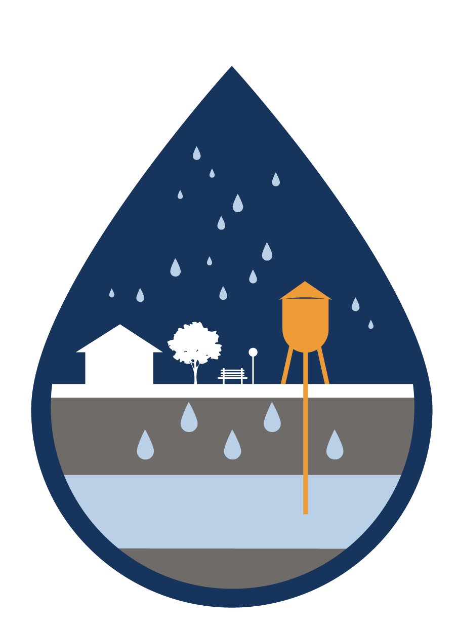 ICON_Groundwater_raindrop.png